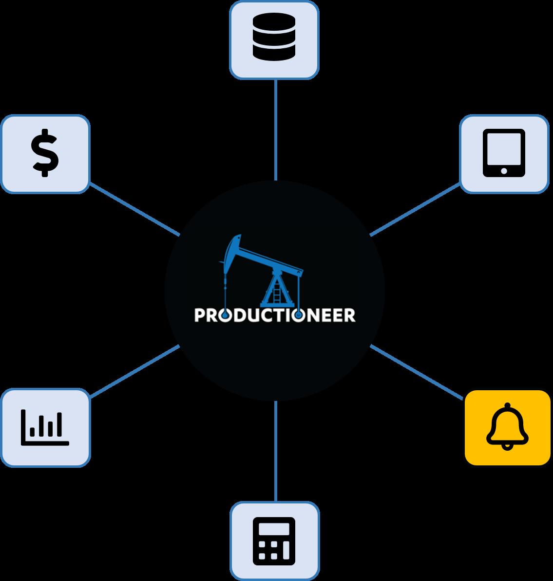 Productioneer concierge level service feature wheel