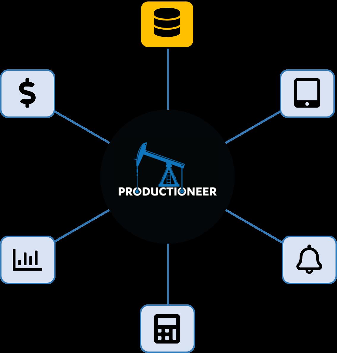 Productioneer data capture feature wheel